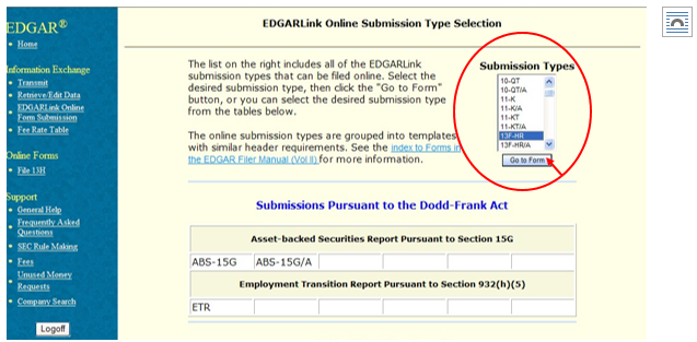 Screenshot depicting a drop down list of the various submission types