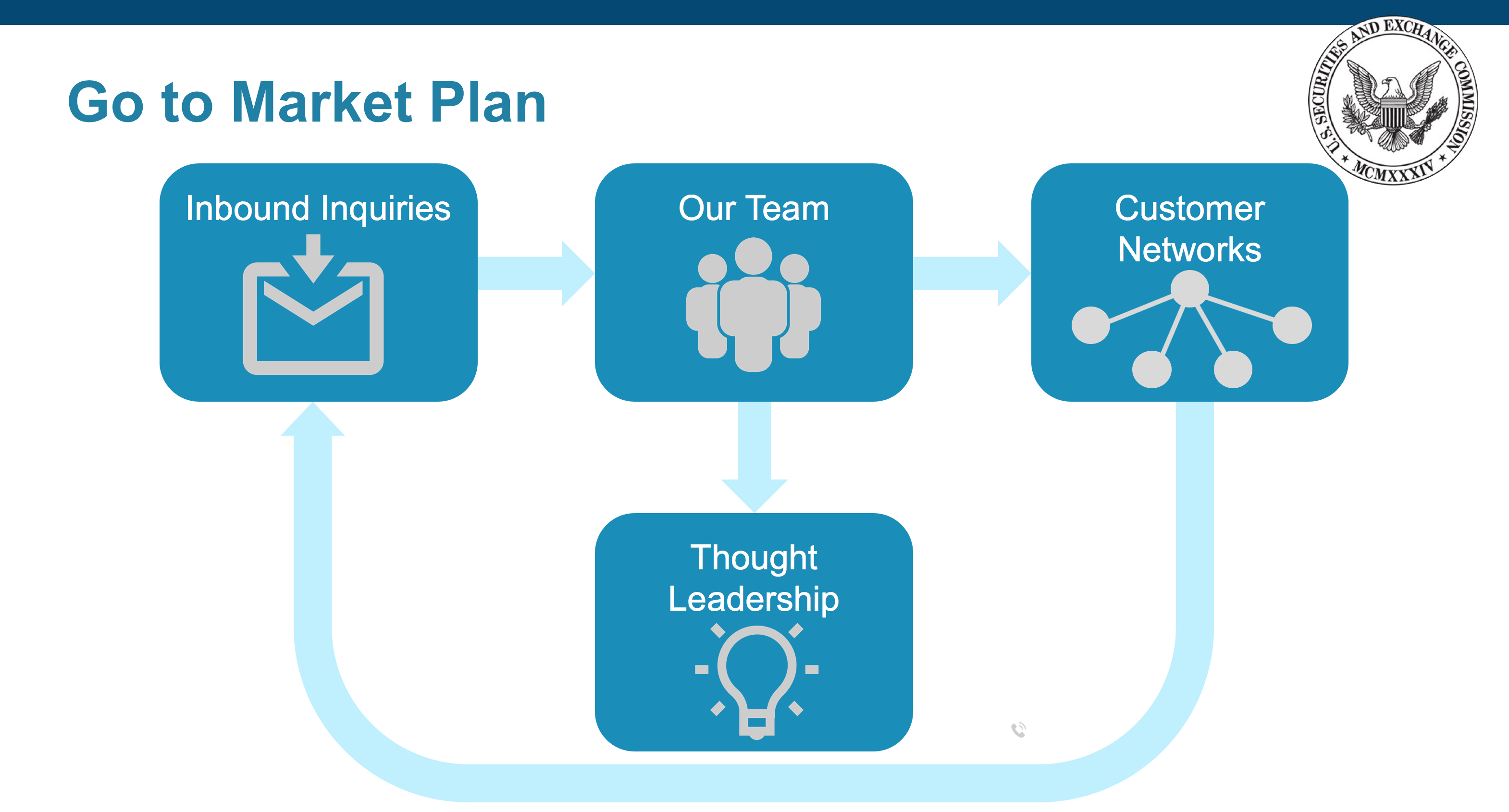 Go to Market Plan slide