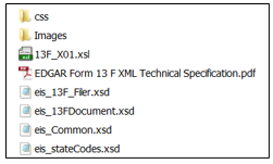 Screenshot depicting schema files