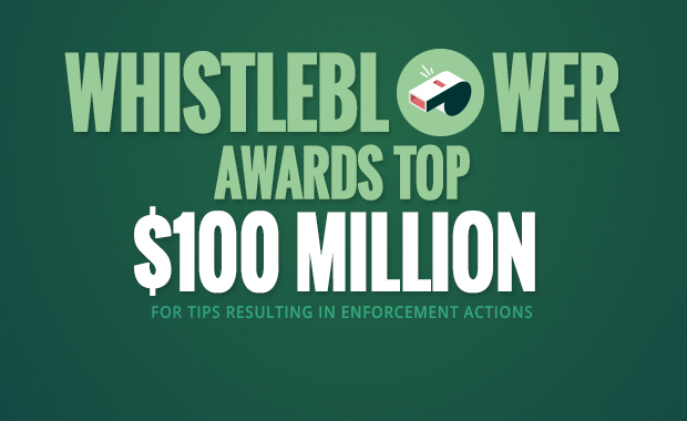 SEC Awards to Whistleblowers have Surpassed $100 Million