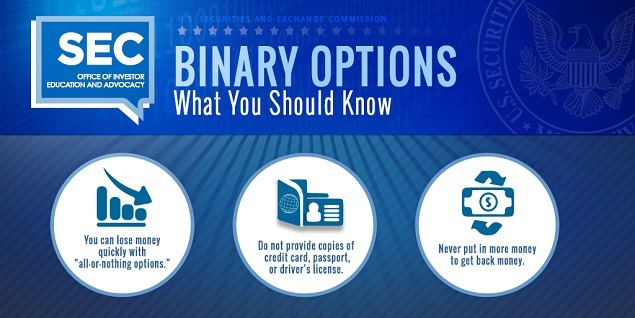 Sec and binary options